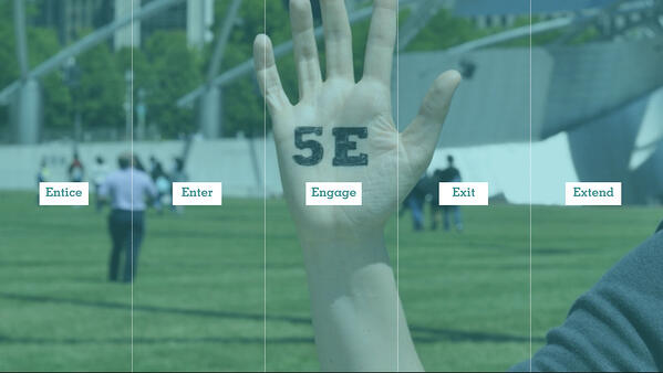 Conifer's 5E  Framework