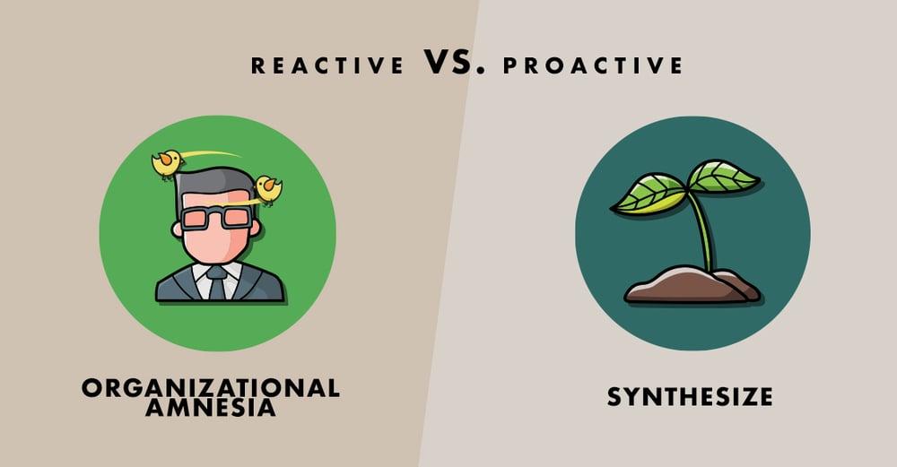 Reactive due to Organizational Amnesia