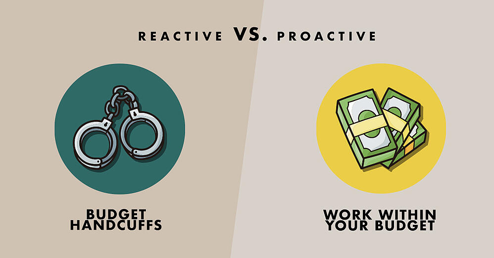 Reactive due to Budget Handcuffs