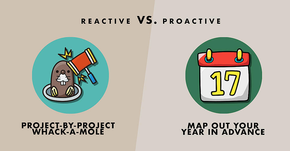 Reactive due to Project-By-Project Whack-A-Mole