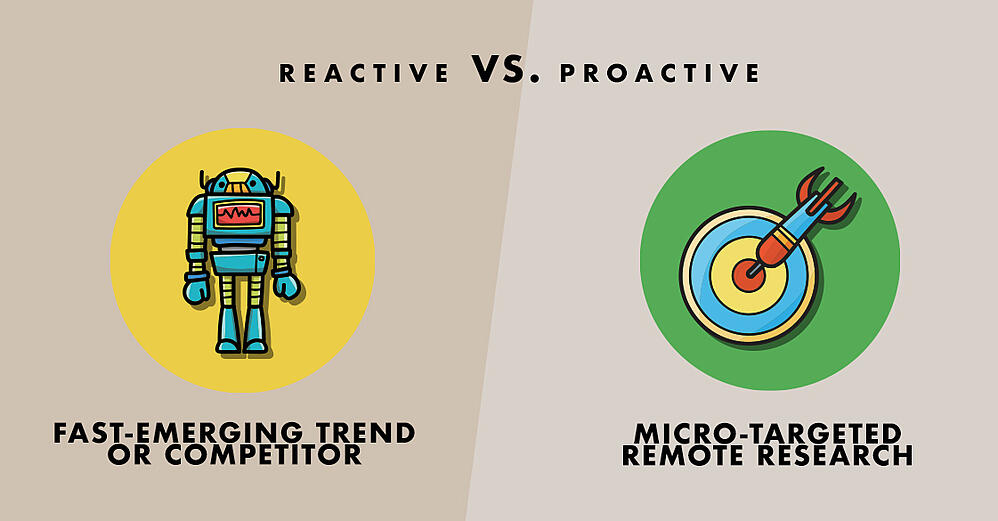 Reactive due to a Fast-Emerging Trend or Competitor
