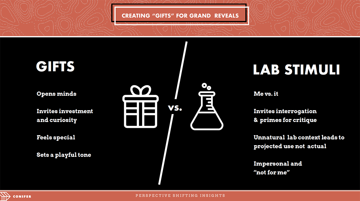 Gifts and Lab Stimuli